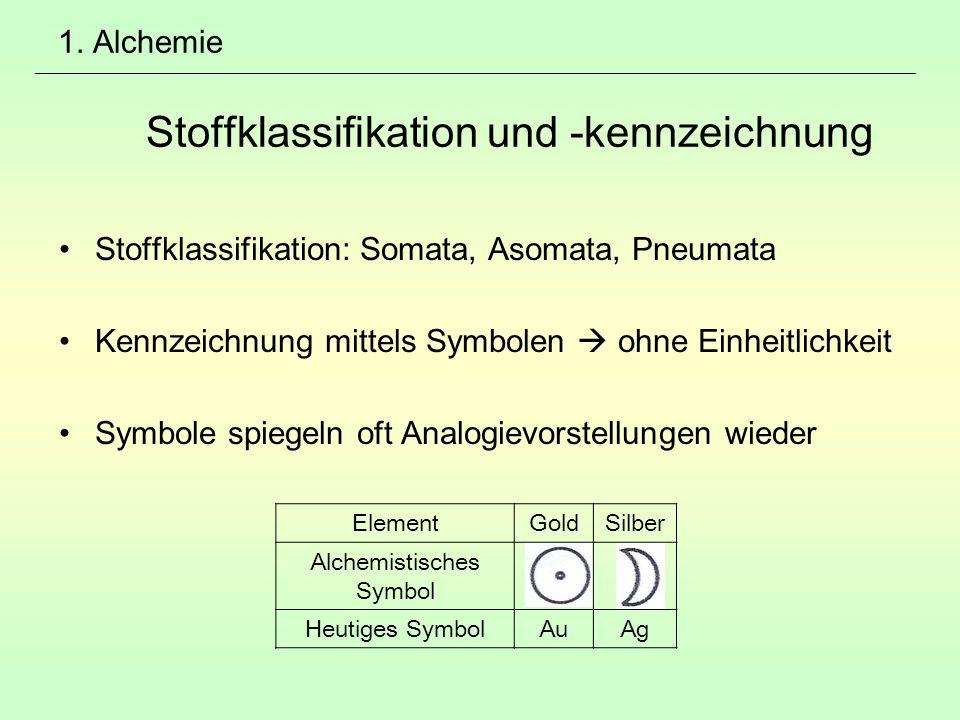 1. Alchemie Stoffklassifikation und -kennzeichnung