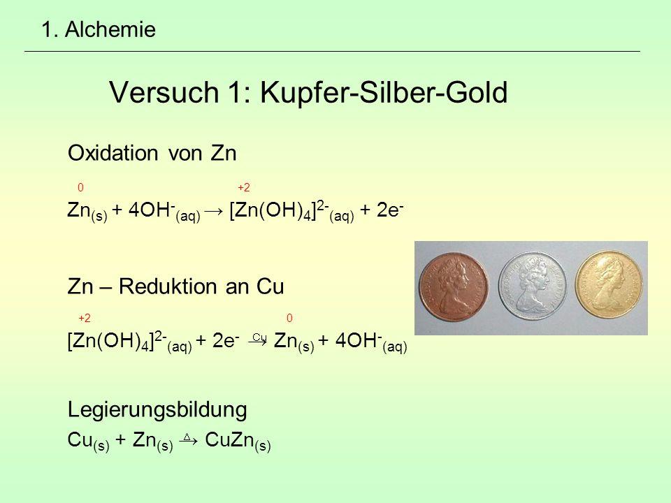 1. Alchemie Versuch 1: Kupfer-Silber-Gold