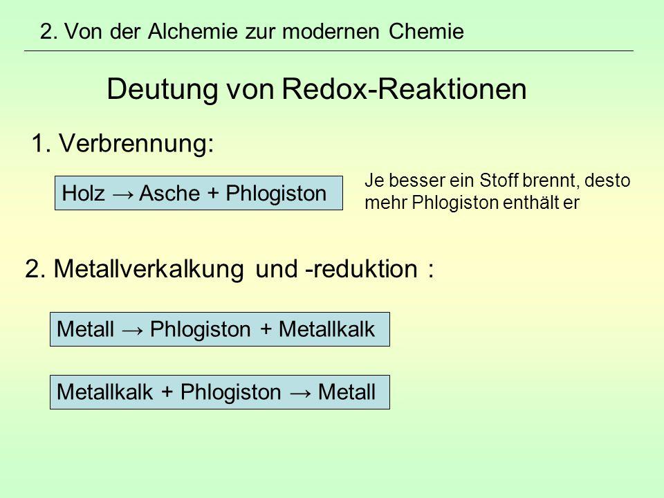2. Von der Alchemie zur modernen Chemie Deutung von Redox-Reaktionen