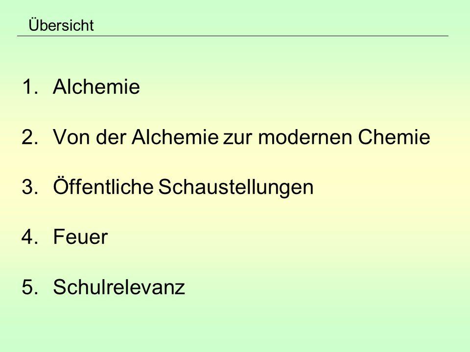 Von der Alchemie zur modernen Chemie Öffentliche Schaustellungen Feuer