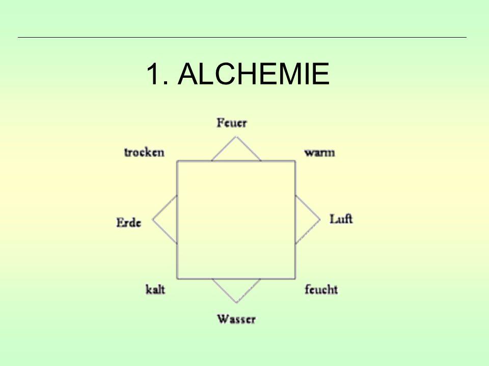 1. ALCHEMIE