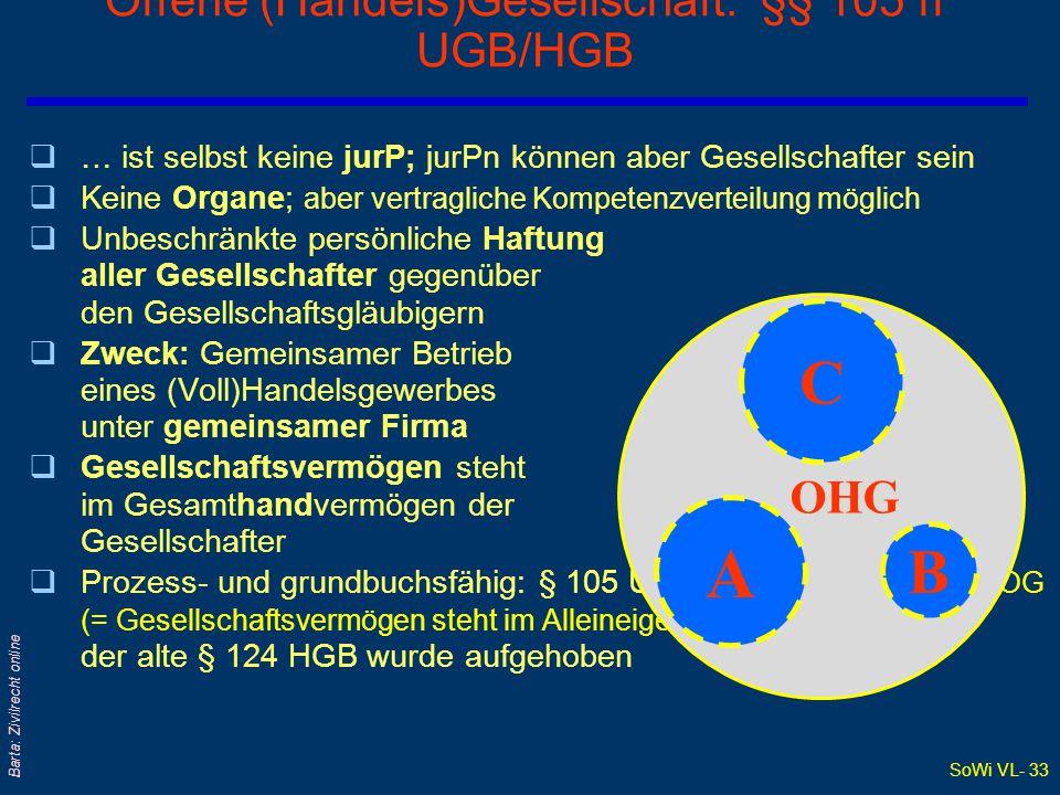 Offene (Handels)Gesellschaft: §§ 105 ff UGB/HGB