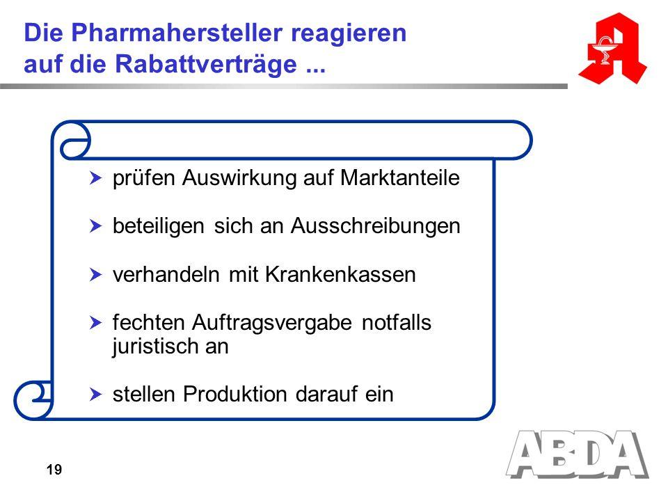 Die Pharmahersteller reagieren auf die Rabattverträge ...