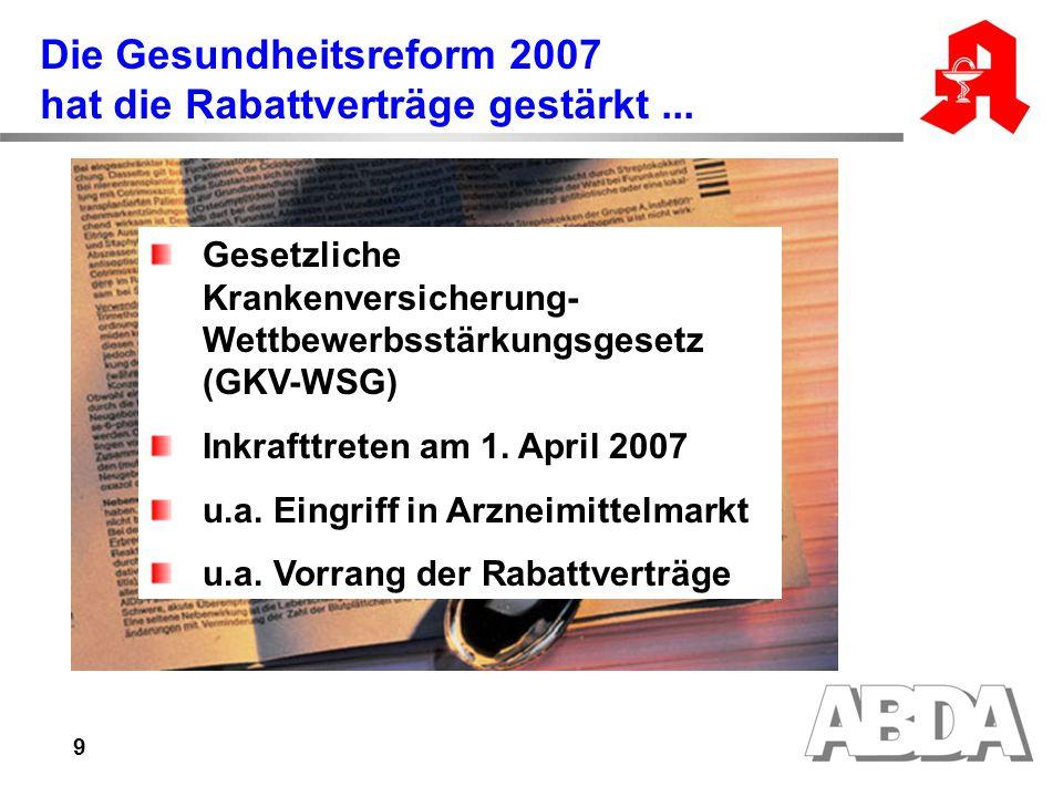 Die Gesundheitsreform 2007 hat die Rabattverträge gestärkt ...