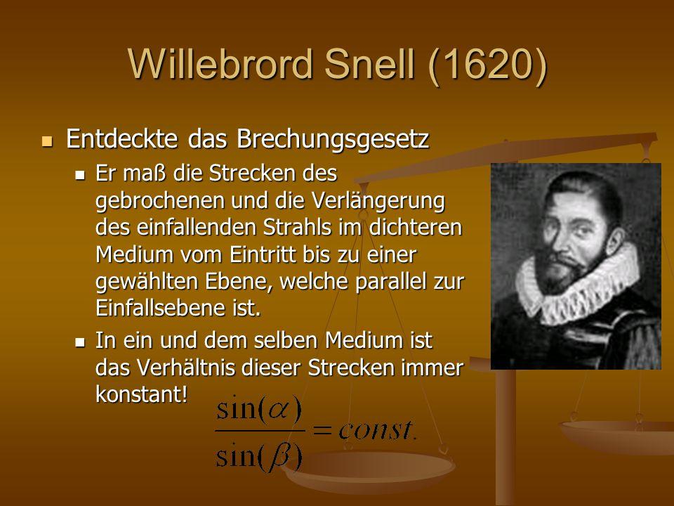 Willebrord Snell (1620) Entdeckte das Brechungsgesetz