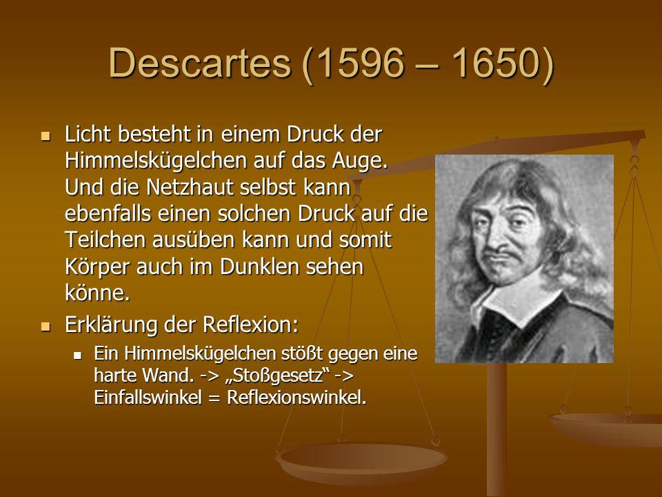 Descartes (1596 – 1650)