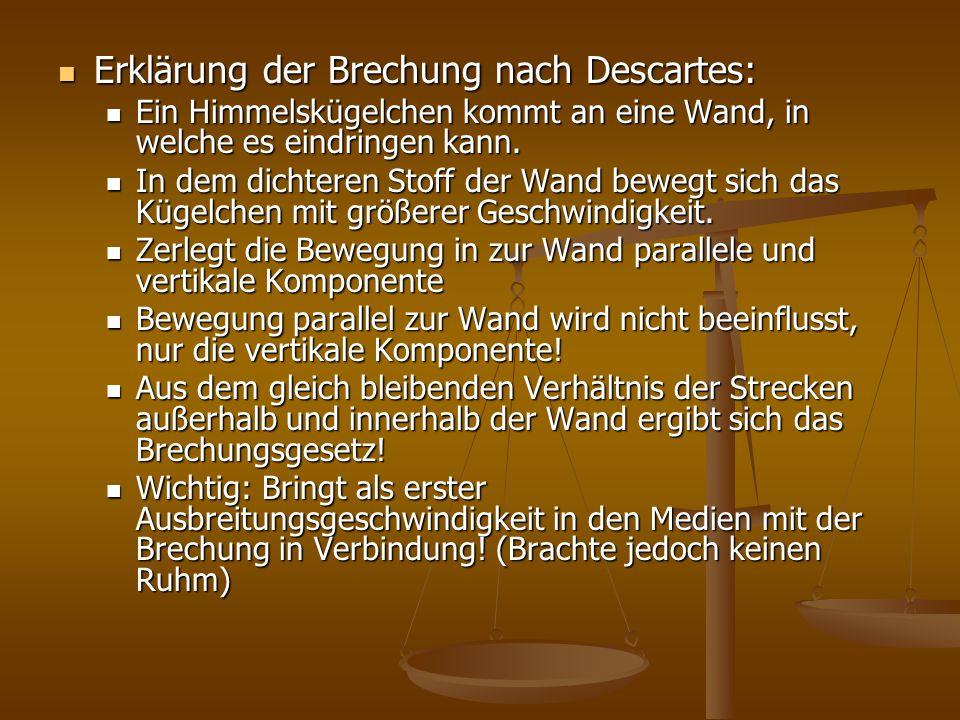 Erklärung der Brechung nach Descartes:
