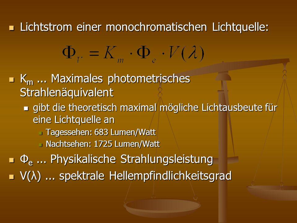 Lichtstrom einer monochromatischen Lichtquelle:
