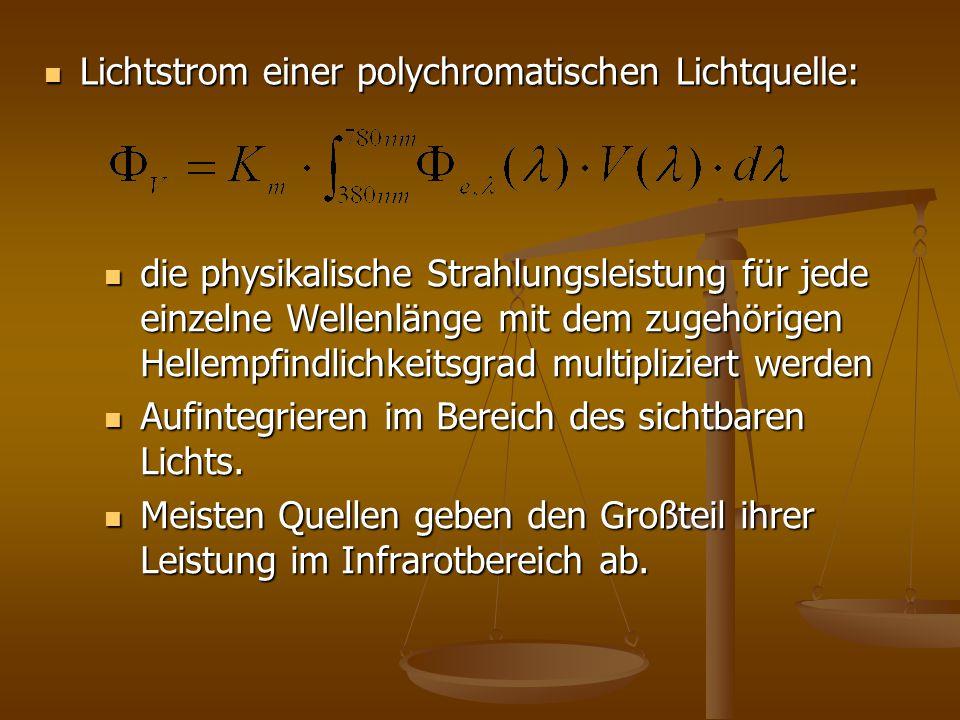 Lichtstrom einer polychromatischen Lichtquelle: