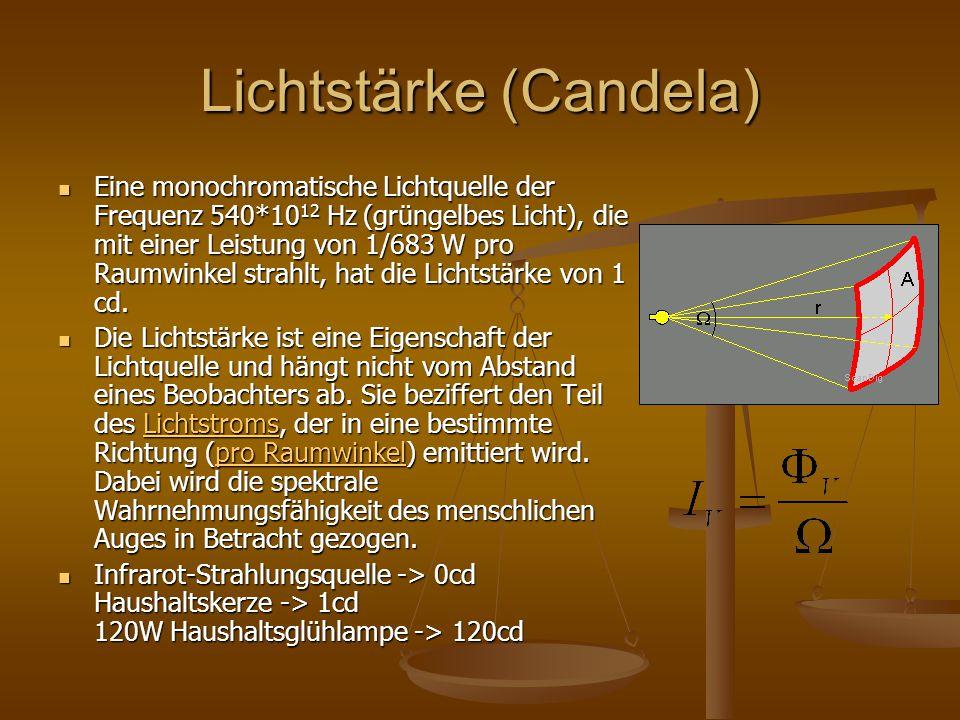Lichtstärke (Candela)