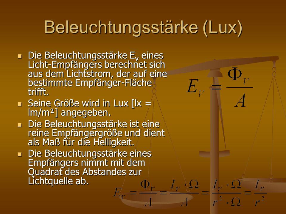 Beleuchtungsstärke (Lux)