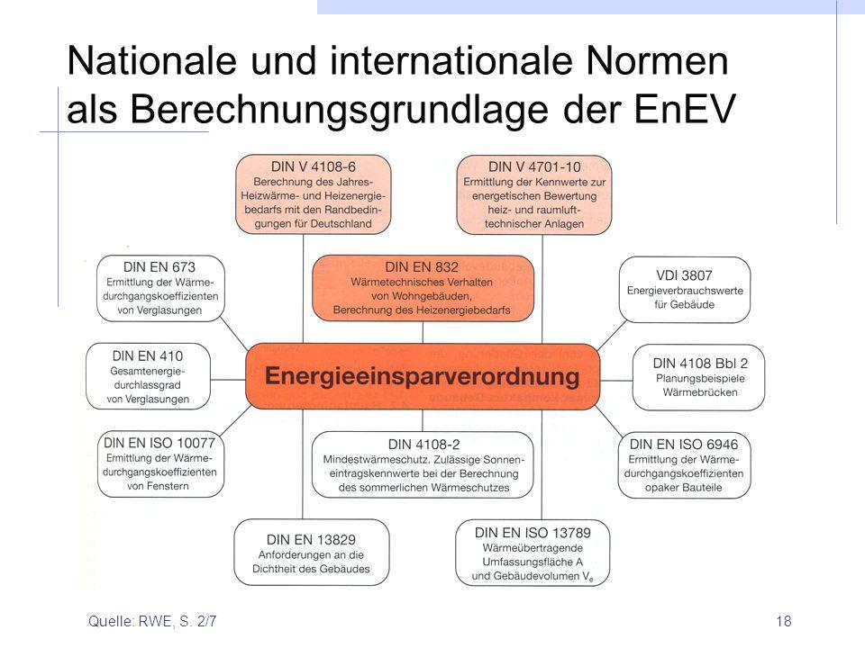 Nationale und internationale Normen als Berechnungsgrundlage der EnEV