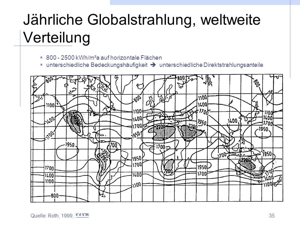 Jährliche Globalstrahlung, weltweite Verteilung