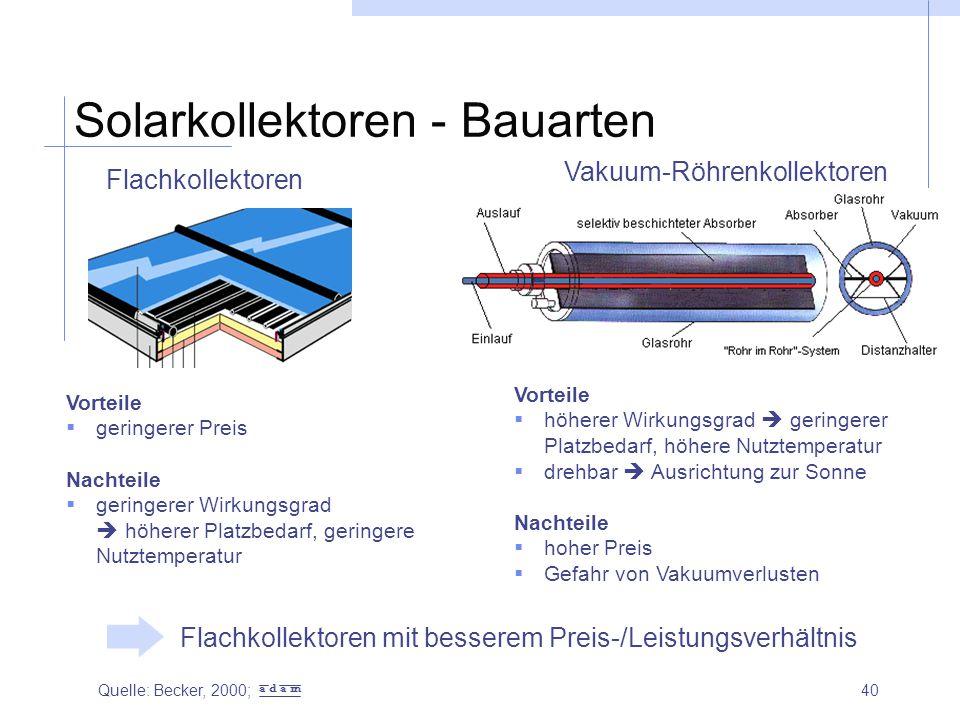 Solarkollektoren - Bauarten