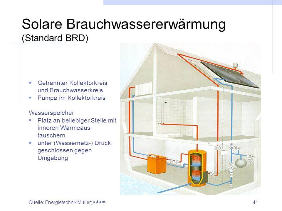 Solare Brauchwassererwärmung (Standard BRD)