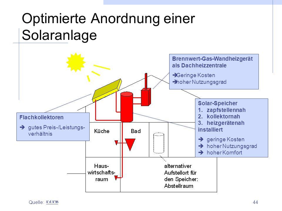 Optimierte Anordnung einer Solaranlage