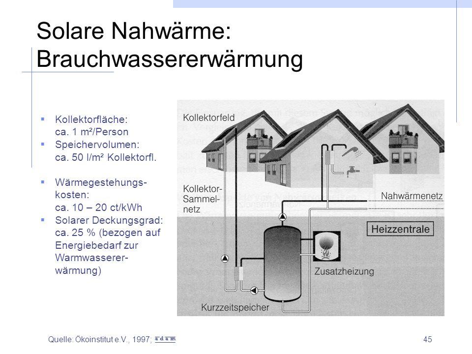 Solare Nahwärme: Brauchwassererwärmung