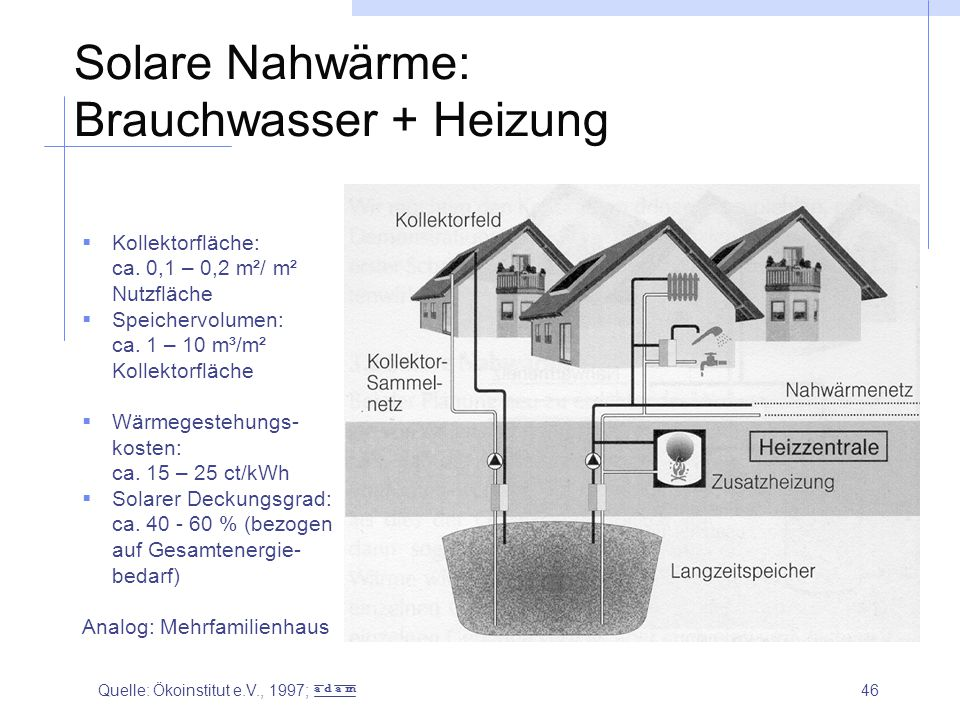 Solare Nahwärme: Brauchwasser + Heizung