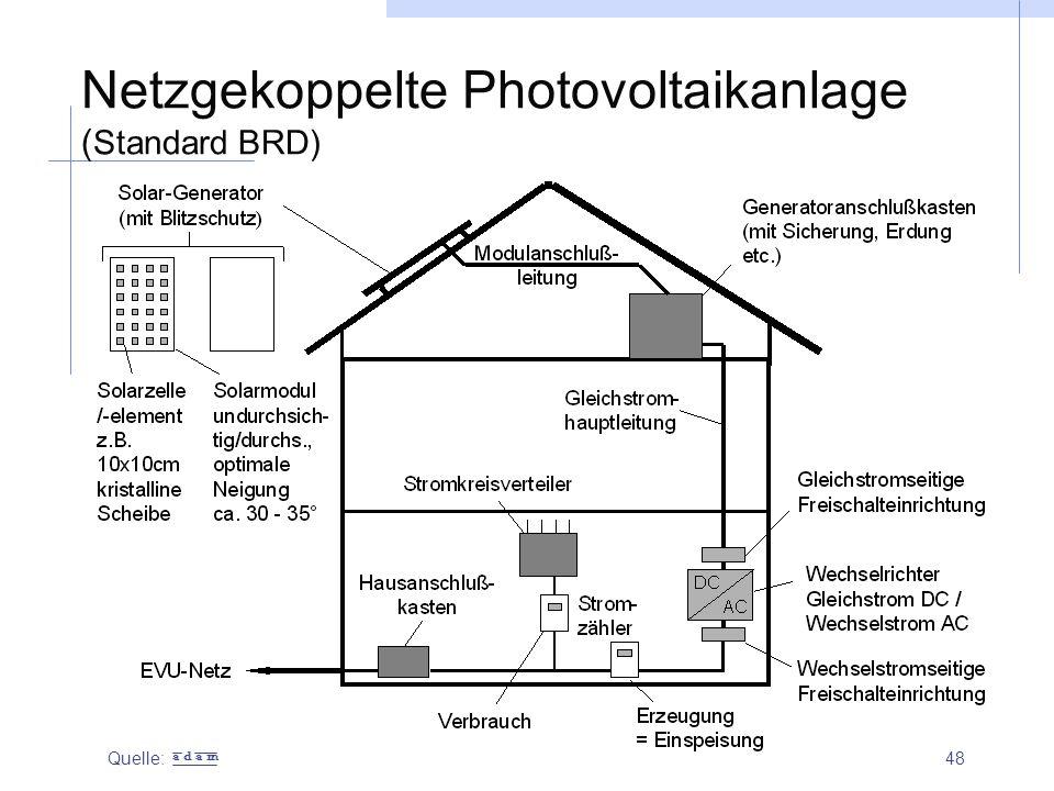 Netzgekoppelte Photovoltaikanlage (Standard BRD)