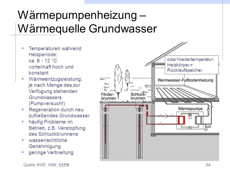 Wärmepumpenheizung – Wärmequelle Grundwasser