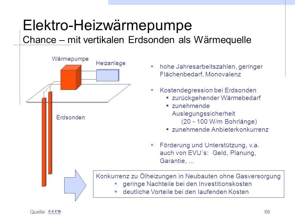 Elektro-Heizwärmepumpe Chance – mit vertikalen Erdsonden als Wärmequelle