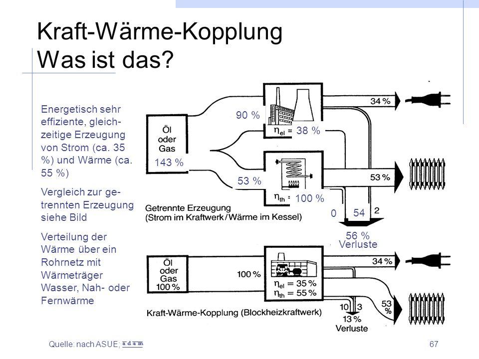 Kraft-Wärme-Kopplung Was ist das