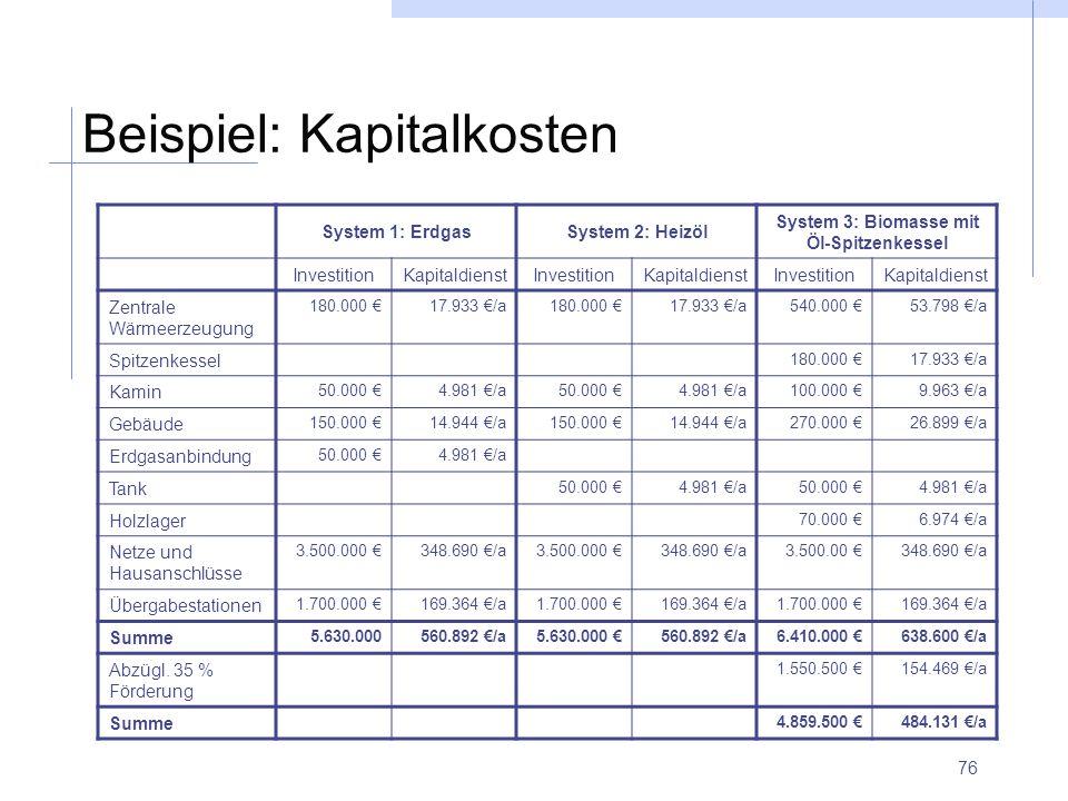 Beispiel: Kapitalkosten