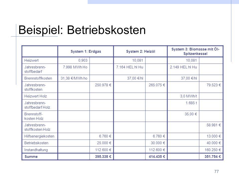 Beispiel: Betriebskosten