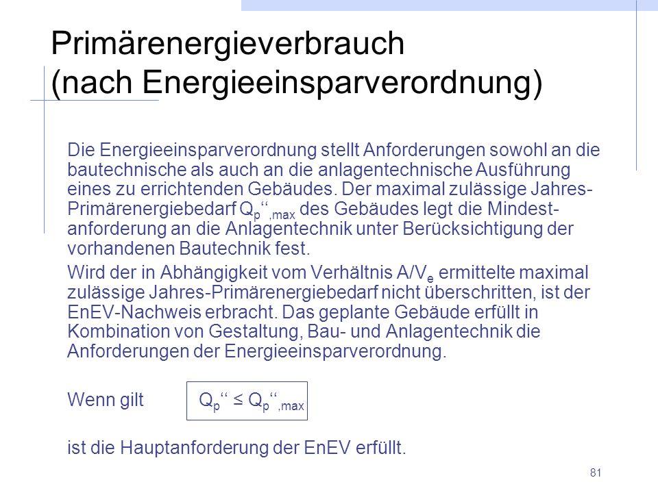 Primärenergieverbrauch (nach Energieeinsparverordnung)