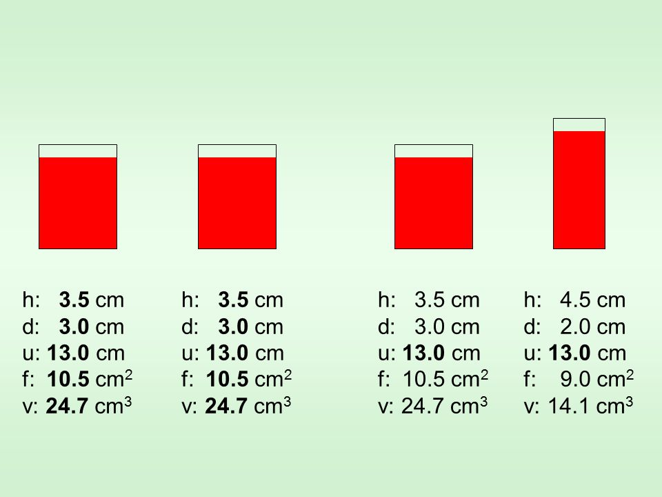 h: 3.5 cm d: 3.0 cm. u: 13.0 cm. f: 10.5 cm2. v: 24.7 cm3. h: 4.5 cm. d: 2.0 cm. f: 9.0 cm2.