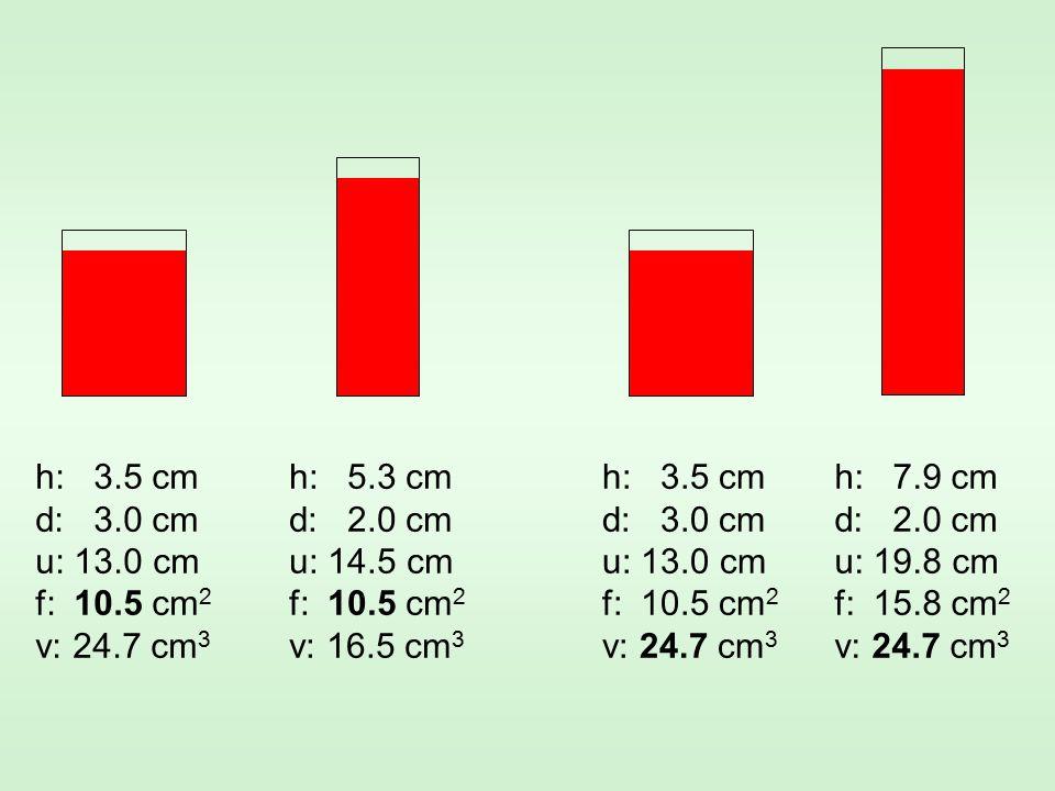 h: 3.5 cm d: 3.0 cm. u: 13.0 cm. f: 10.5 cm2. v: 24.7 cm3. h: 7.9 cm. d: 2.0 cm. u: 19.8 cm.