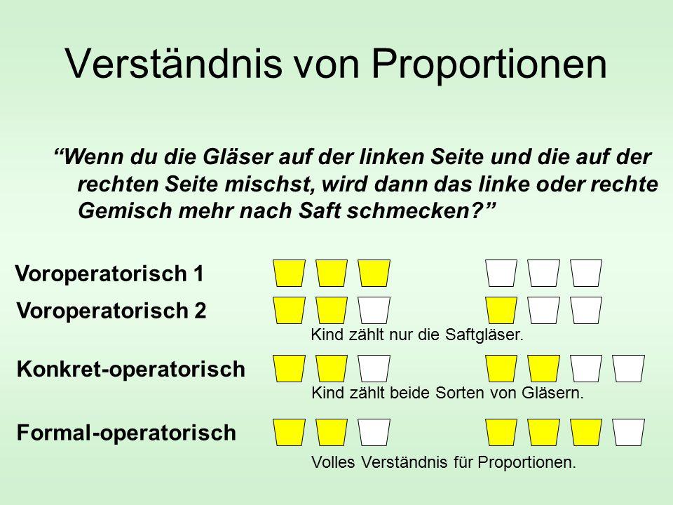 Verständnis von Proportionen