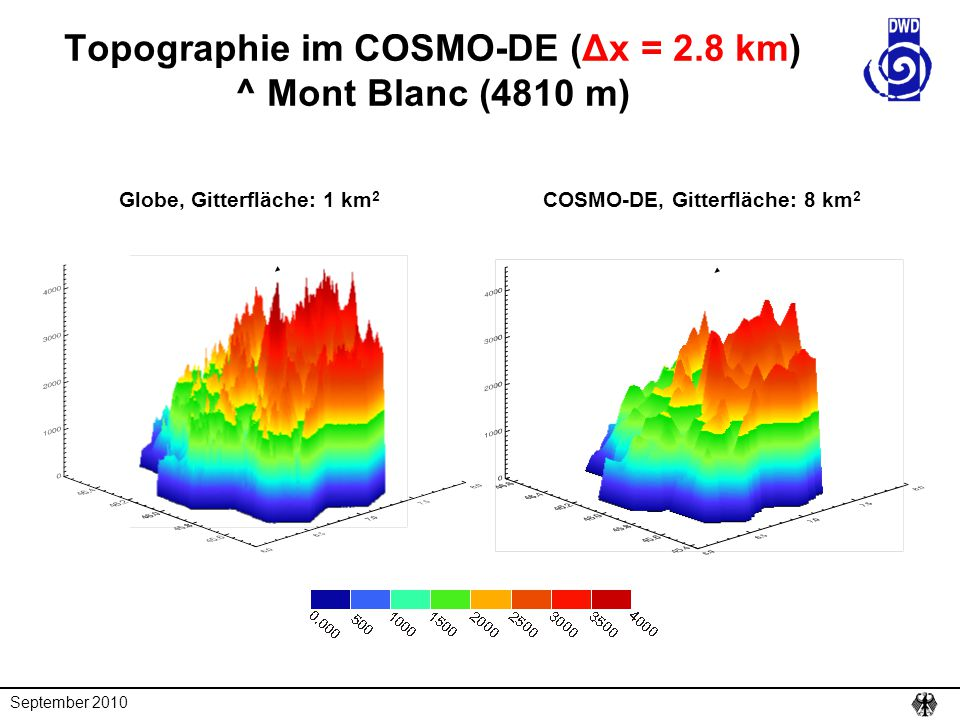 Topographie im COSMO-DE (Δx = 2.8 km) ^ Mont Blanc (4810 m)