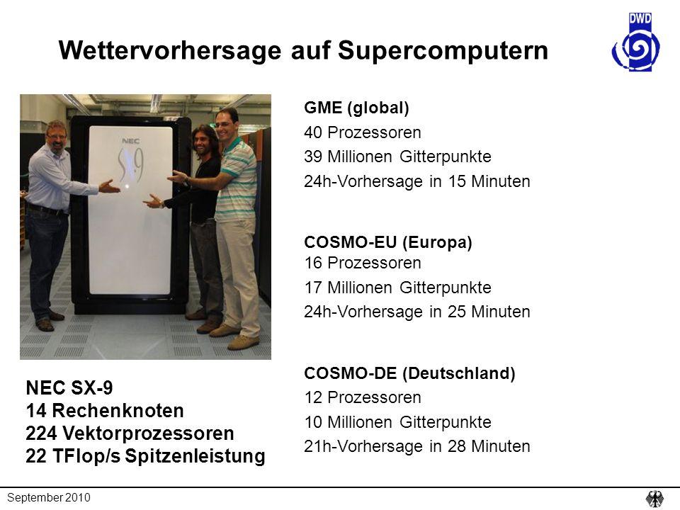 Wettervorhersage auf Supercomputern