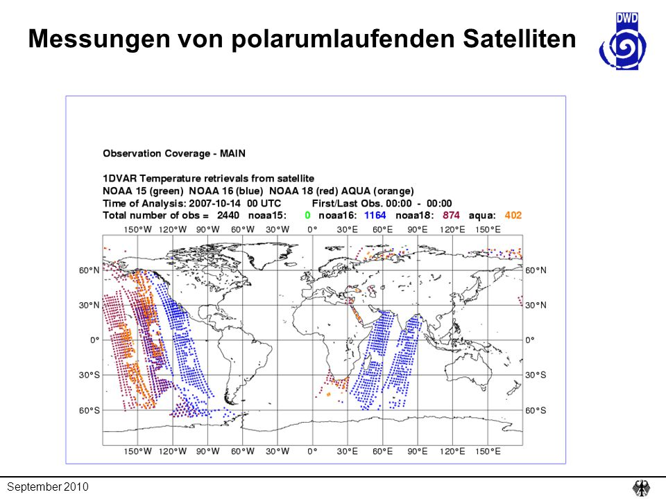 Messungen von polarumlaufenden Satelliten