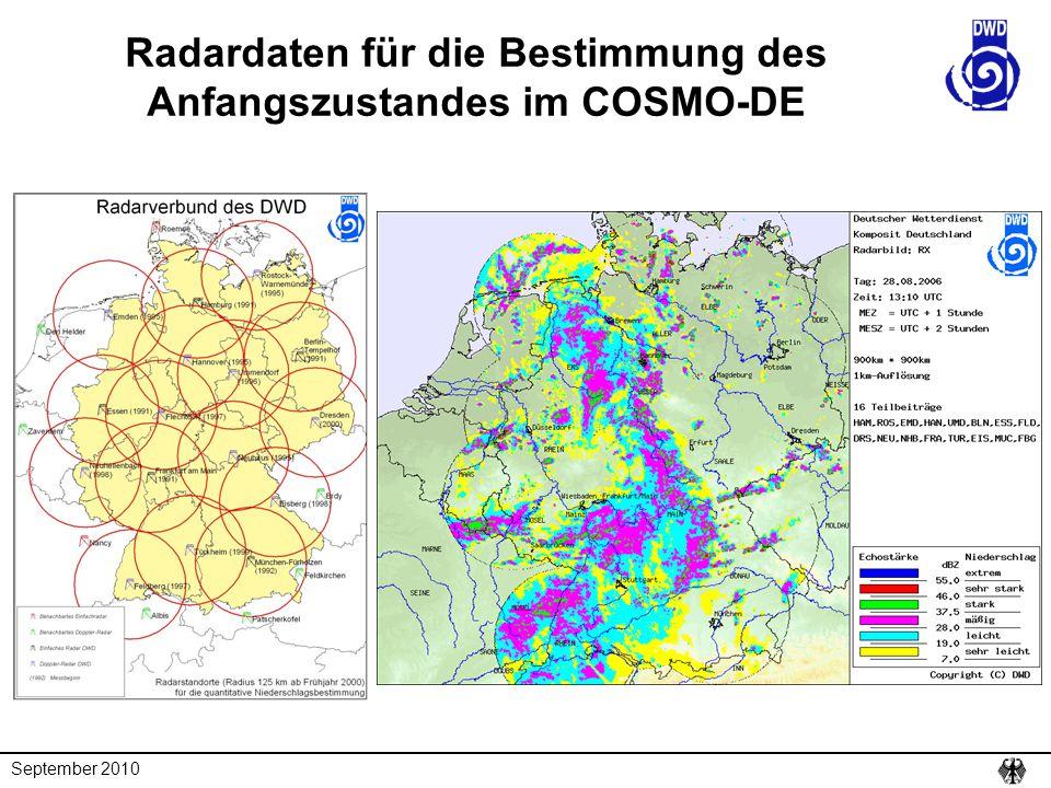 Radardaten für die Bestimmung des Anfangszustandes im COSMO-DE