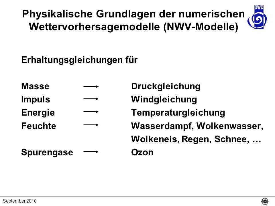 Physikalische Grundlagen der numerischen Wettervorhersagemodelle (NWV-Modelle)