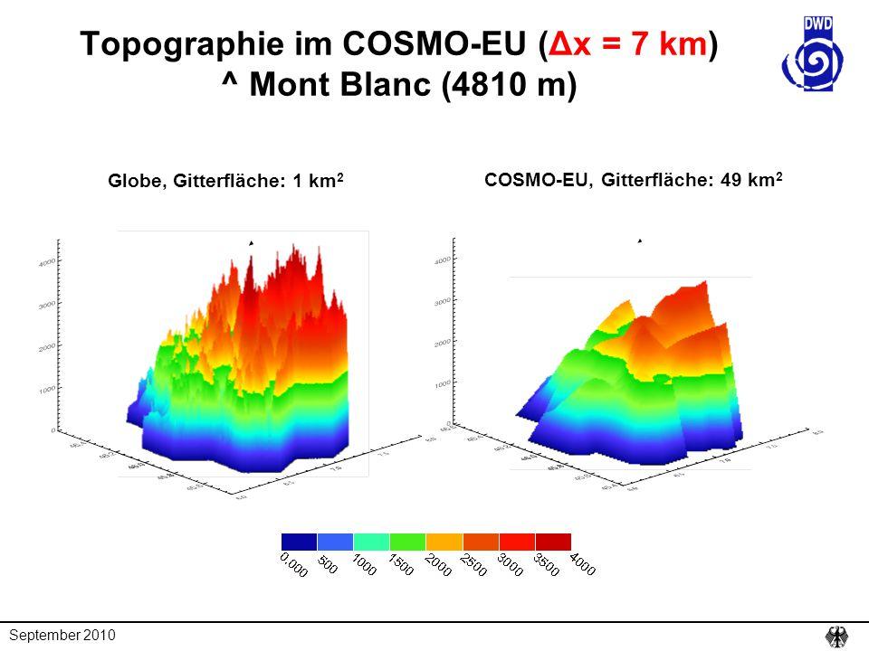 Topographie im COSMO-EU (Δx = 7 km) ^ Mont Blanc (4810 m)
