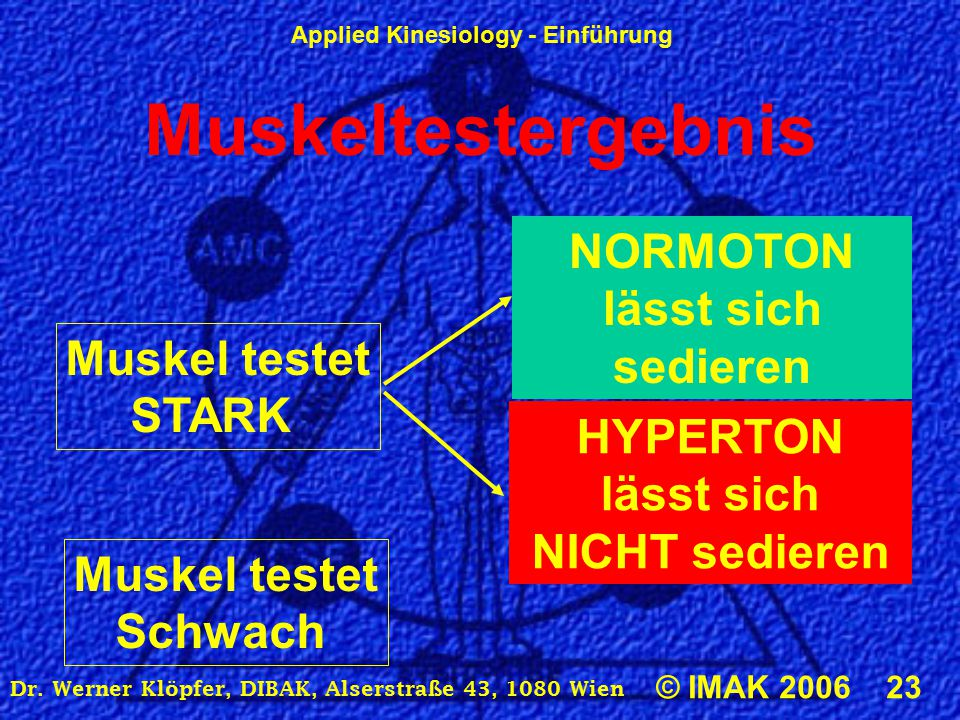 Muskeltestergebnis NORMOTON lässt sich sedieren Muskel testet STARK