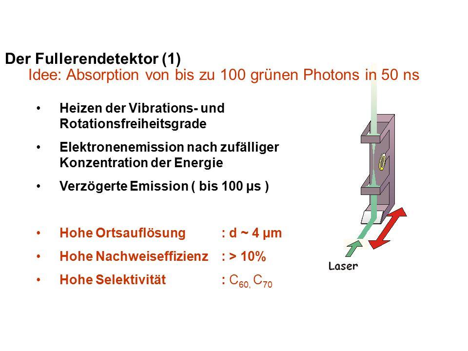 Der Fullerendetektor (1)