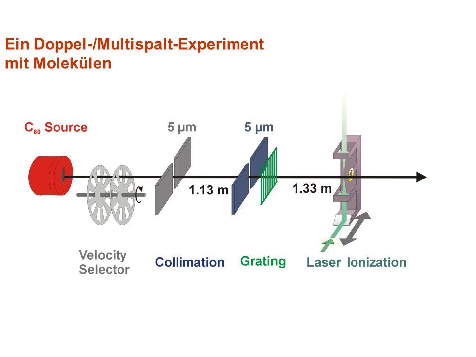 Ein Doppel-/Multispalt-Experiment mit Molekülen