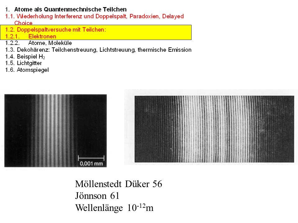 Möllenstedt Düker 56 Jönnson 61 Wellenlänge 10-12m