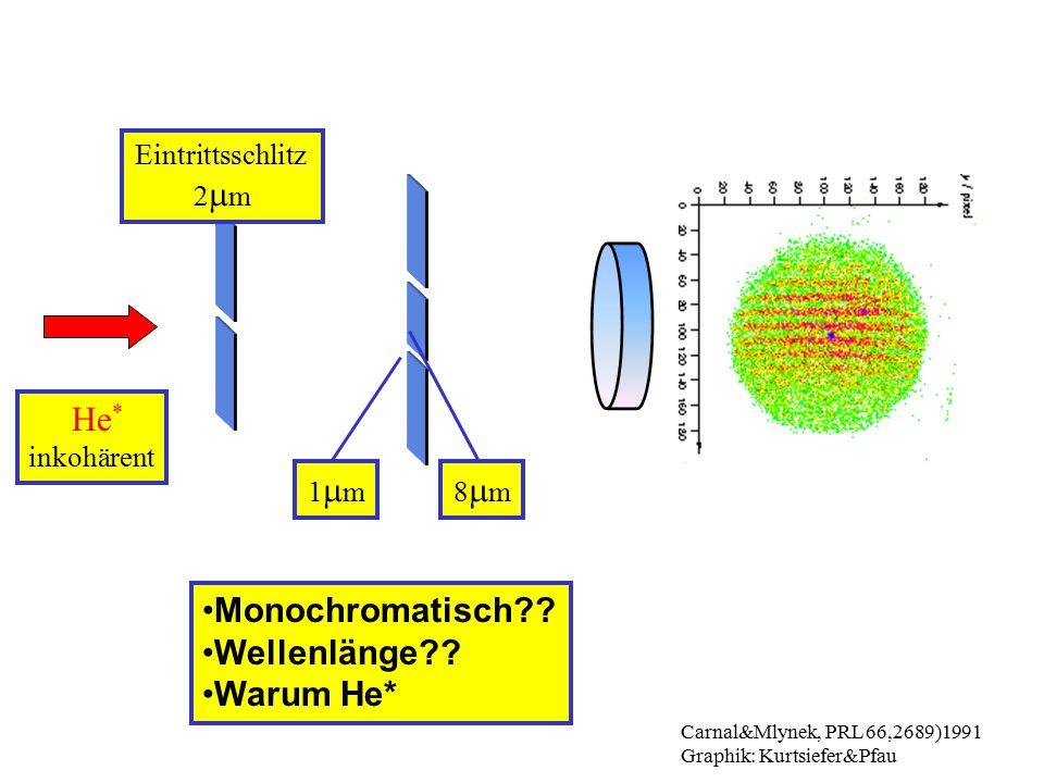 He* Monochromatisch Wellenlänge Warum He* Eintrittsschlitz 2mm