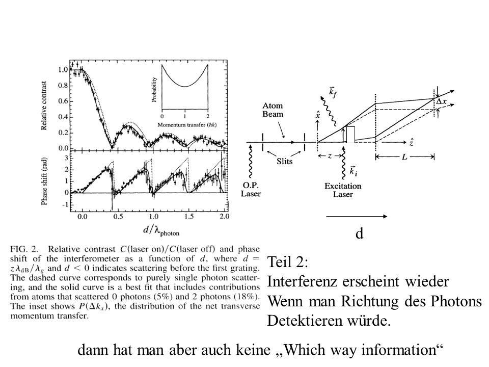 d Teil 2: Interferenz erscheint wieder. Wenn man Richtung des Photons.