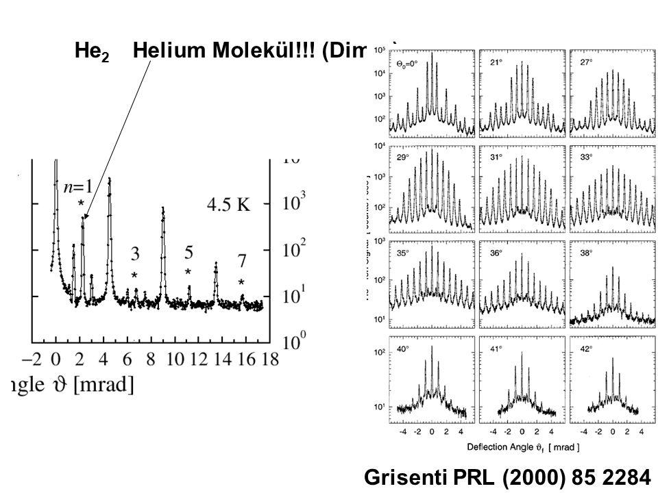He2 Helium Molekül!!! (Dimer)