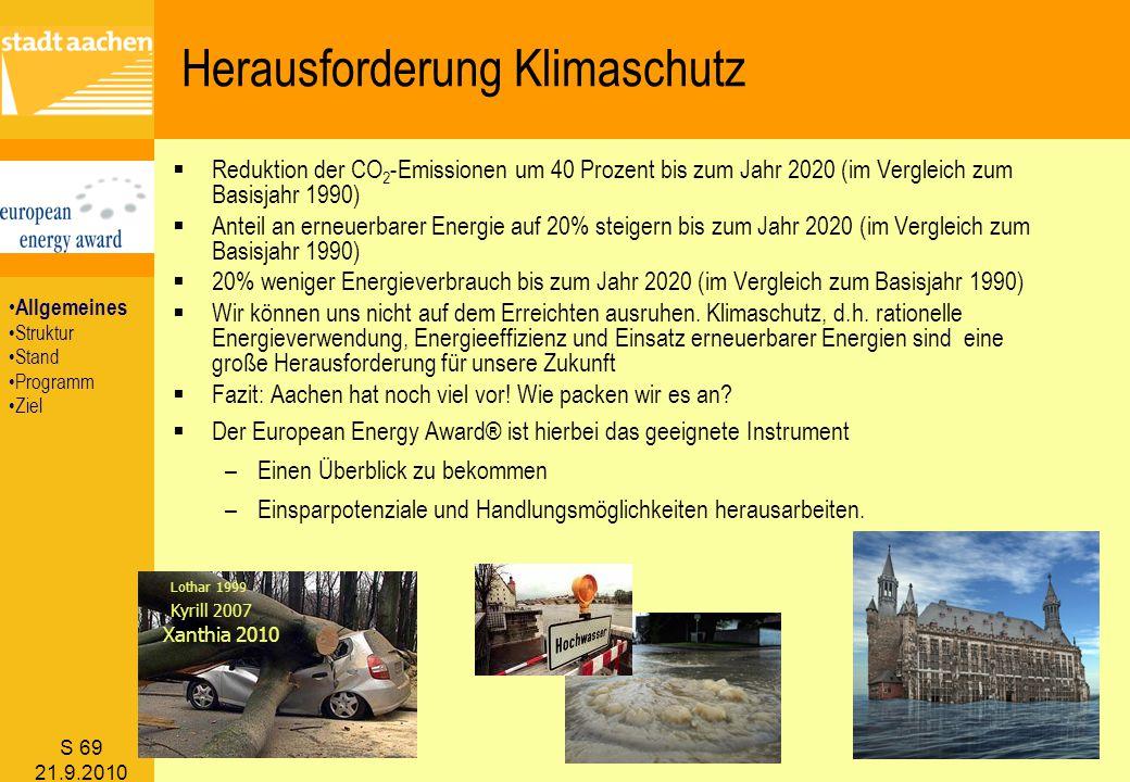 Herausforderung Klimaschutz