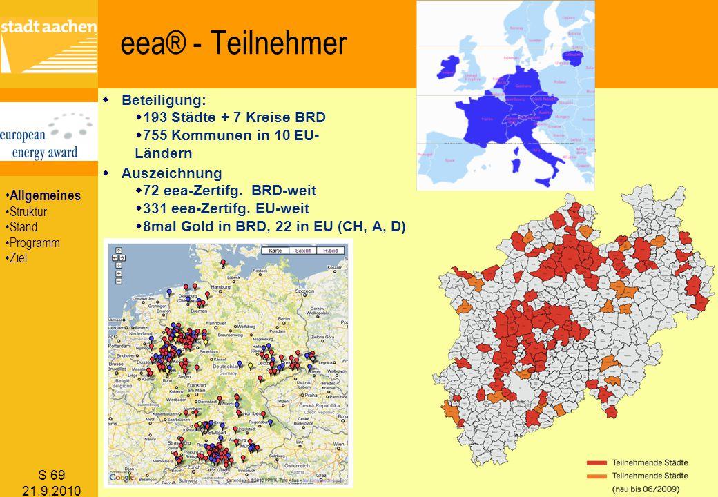 eea® - Teilnehmer Beteiligung: 193 Städte + 7 Kreise BRD