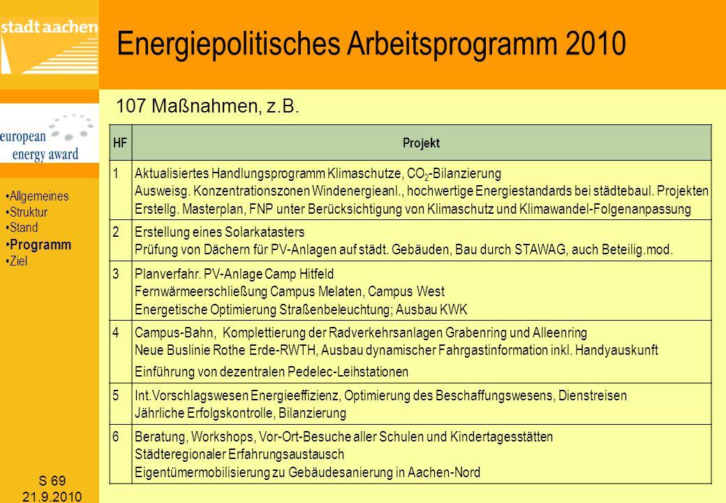 Energiepolitisches Arbeitsprogramm 2010