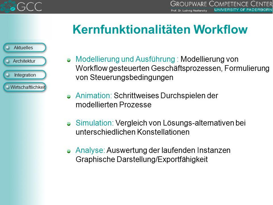 Kernfunktionalitäten Workflow