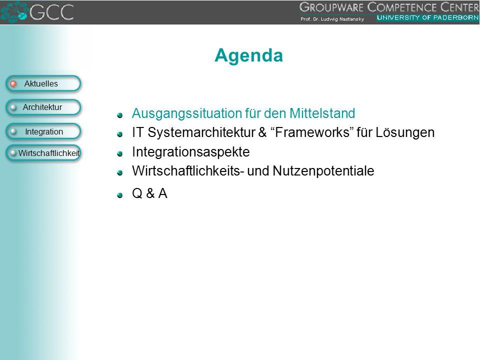 Agenda Ausgangssituation für den Mittelstand
